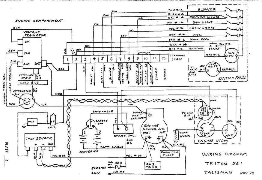Fascinating marine wiring diagrams sailboat mast photos best image 1980 ib 17 maintenance asfbconference2016 Gallery